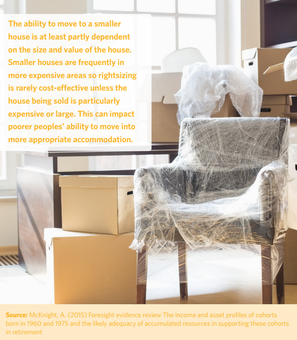 """The image states: """"the ability to move to a smaller house is at least partly dependent on the size and value of the house. Smaller houses are frequently in more expensive areas so rightsizing is rarely cost effective unless the house being sold is particularly large or expensive. This can impact poorer peoples' ability to move into more appropriate accommodation."""""""